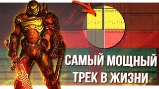 САМЫЙ МОЩНЫЙ ТРЕК в стиле DOOM и CYBERPUNK / Как написать Метал трек с Синтезаторами